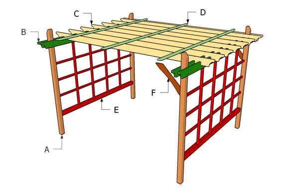 C mo construir una p rgola p rgolas de madera - Pergolas para jardin baratas ...